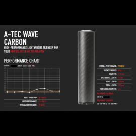 """Tlumič A-TEC, model WAVE Carbon, pro malorážky, Ráže: .22LR, na závit 1/2""""-28 UNEF"""